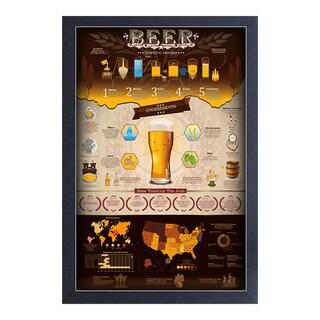 Beer - Framed 11x17 print