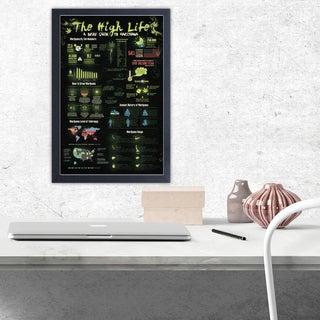 The High Life - Framed 11x17 print