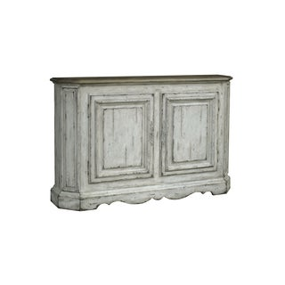 Raylen Console