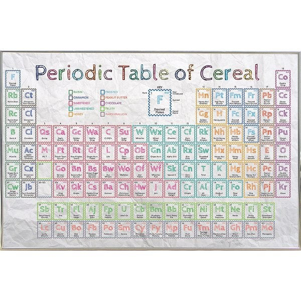 Shop periodic table of cereal poster in a silver metal frame 36x24 periodic table of cereal poster in a silver metal frame 36x24 urtaz Gallery
