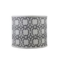 Somette Iron Gate Drum Lamp Shades (Set of 4)