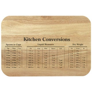 KitchenWorthy Kitchen Conversion Cutting Board