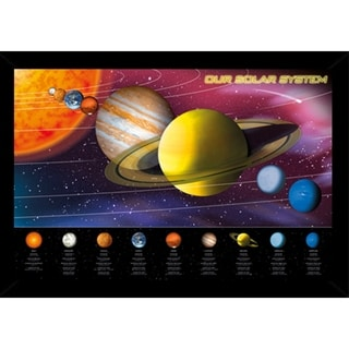 Solar System With Choice of Frame (24x36)