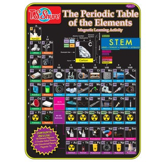 T.S. Shure The Periodic Table of Elements Magnetic Tin