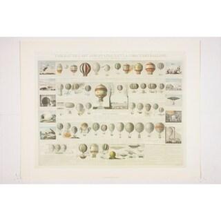 Aerostatic Art and Direct of Fine Art Print