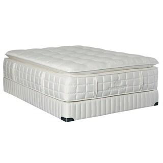 Kingsdown Vintage Elite Naraven 17-inch Full-size Pillow Top Luxury Mattress Set