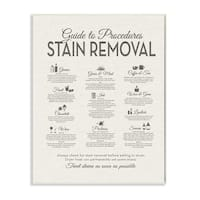 Guide To Stain Removal Linen Look Wall Plaque Art