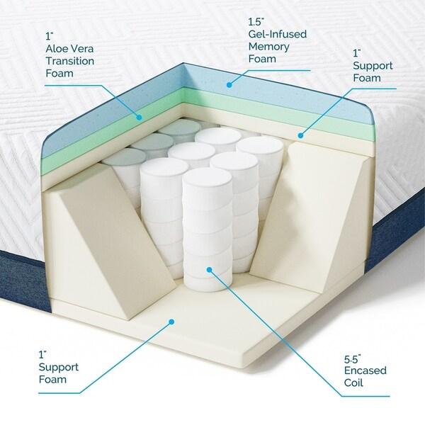 LUCID Comfort Collection 10-inch Gel and Aloe Vera Hybrid Memory Foam Mattress