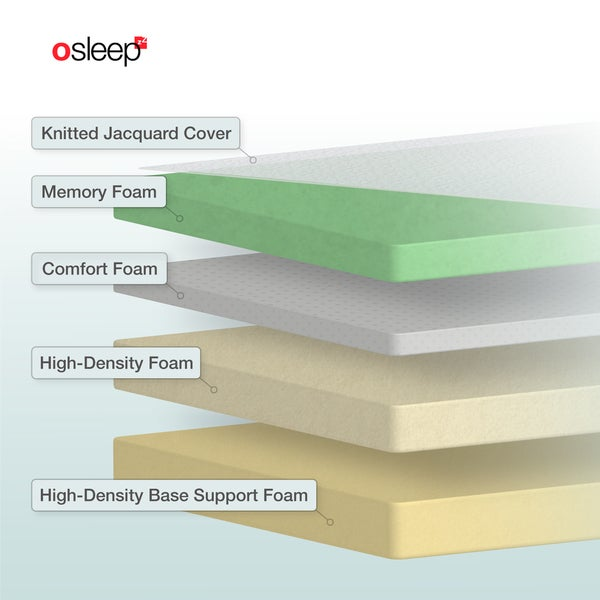 osleep moneta 10inch queensize memory foam mattress free shipping today