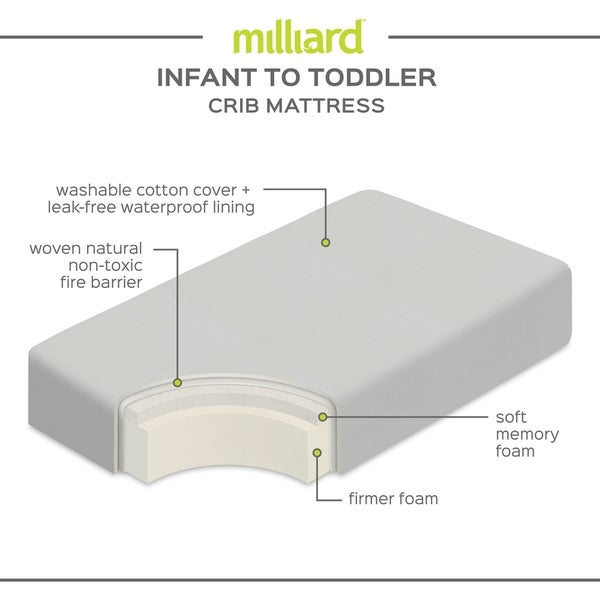 Firm Side For Baby and Soft Side For Toddler Dual Comfort System 100/% Cotton Cover Milliard Crib Mattress