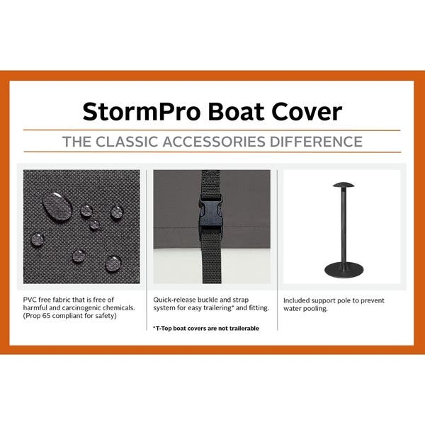 Classic Accessories StormPro Heavy Duty Tri-Hull Outboard Cover with Support Pole