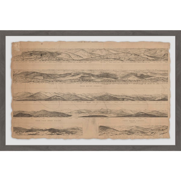 Marmont Hill - Handmade Panoramic Views Framed Print. Opens flyout.