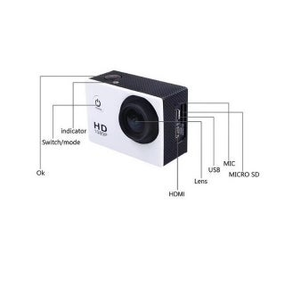 Full HD Waterproof Sports DV Camera Action Camcorder 1080P Car Cam (Option: White)