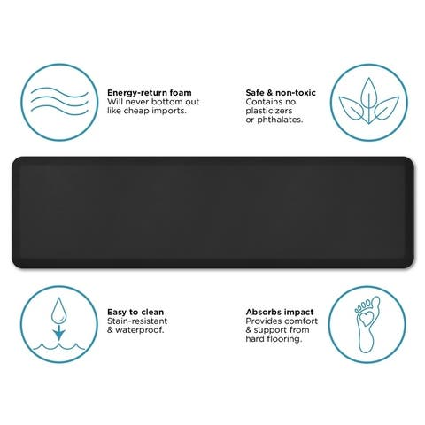 NewLife Utility Comfort Mat Leather Grain Black - 1'8 x 6'