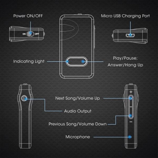 Shop Mpow Bluetooth 4.1 Receiver Wireless Audio Adapter Quick Charge Mpow Bluetooth Receiver Wiring Diagram on