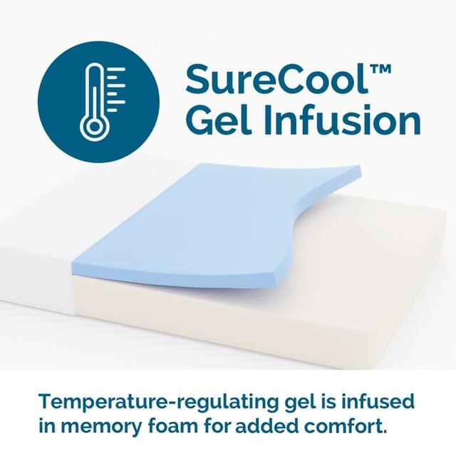 LUCID Comfort Collection 10-inch Gel Memory Foam Mattress