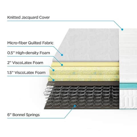 Priage by Zinus 10 inch Memory Foam Green Tea Hybrid Spring Mattress