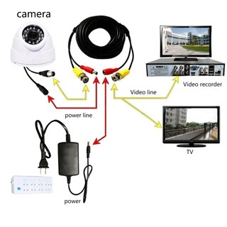 TV Station Security Camera Cable Video Wire BNC RCA DVR Cord