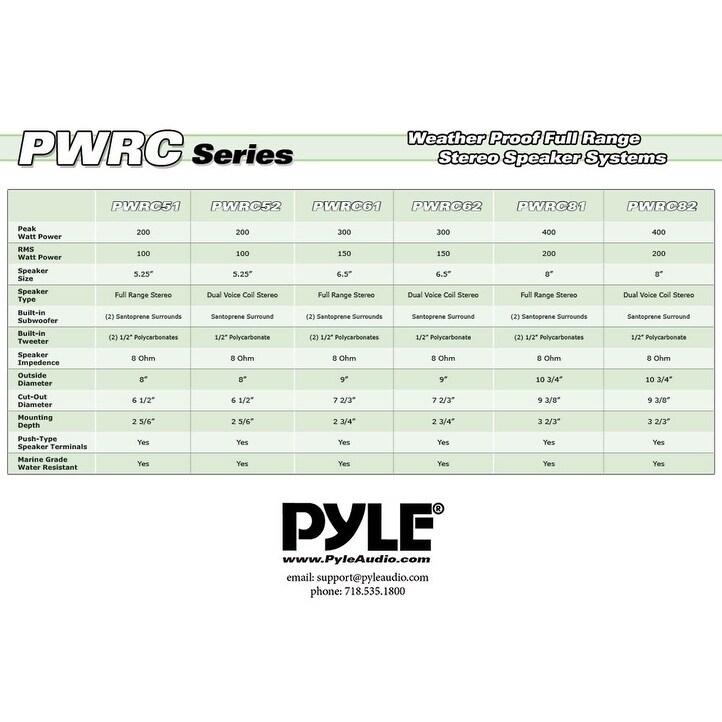 New PYLE PWRC82 400W 8 800W 2 Way Indoor//Outdoor Waterproof Ceiling Speakers 2