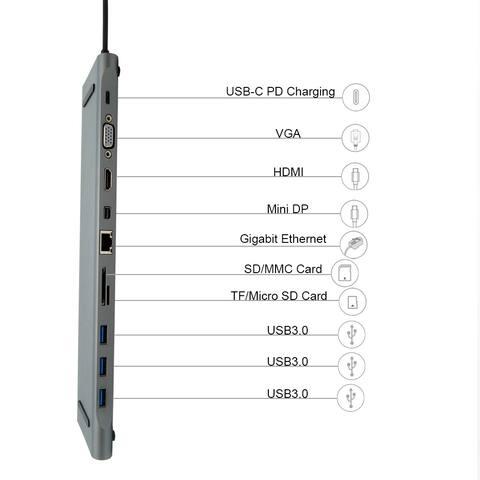 Fuji Labs USB 3.1 Type-C 11-in-1, to HDMI, Mini DisplayPort, VGA, 3 USB