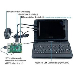 Tempus® Raspberry Pi 7