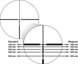 Nikon Omega 3-9x40 Matte Black Muzzleloading Rifle Scope - Thumbnail 2