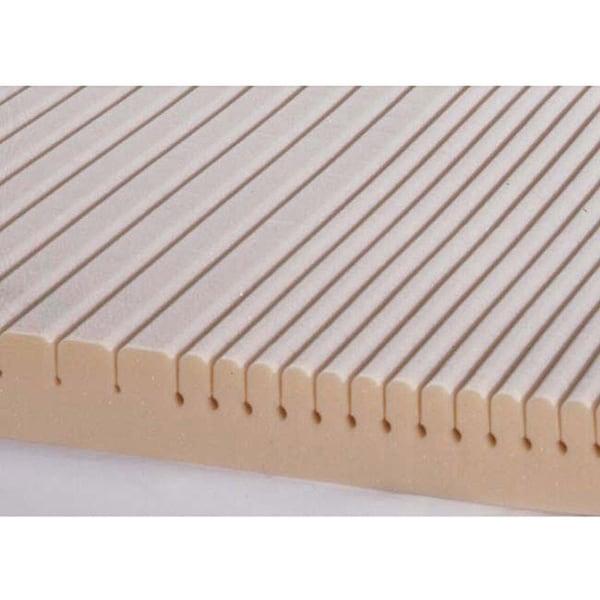 beautyrest geomat therapeutic 35inch foam mattress topper