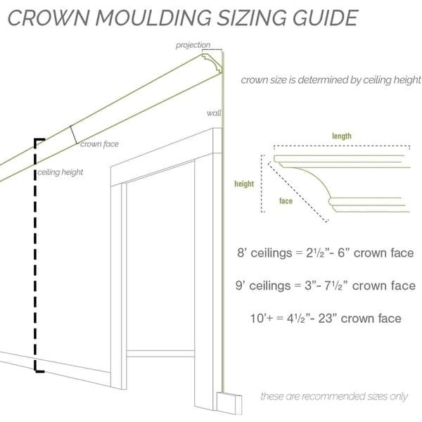 "Edinburgh Traditional Smooth Crown Moulding - 7/8""H x 5/8""P x 94 1/2""L"