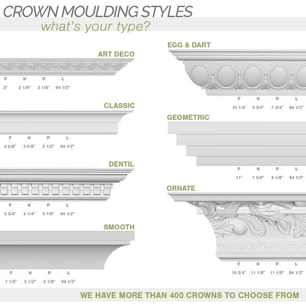 Marseille French Scroll Crown Moulding 2 5 8 H X 2 3 8 P X 3 5 8 F X 94 1 2 L Overstock 27129312