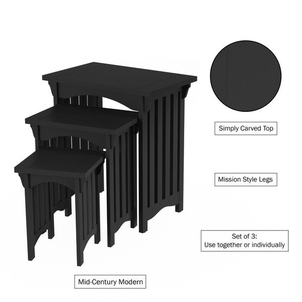 Black Wooden Traditional Nesting Tables