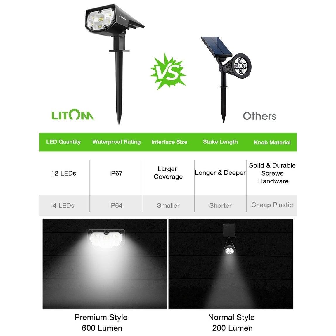 Litom 12LED Outdoor Solar Spot Light Garden Walkway Porch Pathway Lawn Lamp IPX7