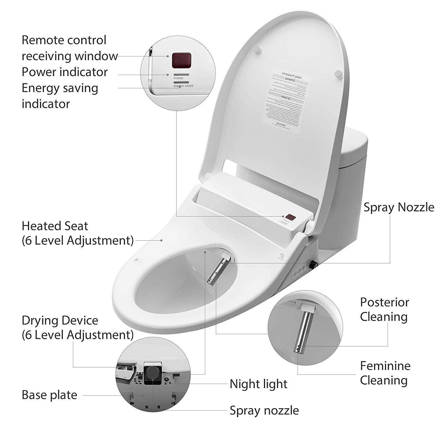 Swell Bidet Toilet Seat Temp Controlled Wash Warm Air Dry Round Onthecornerstone Fun Painted Chair Ideas Images Onthecornerstoneorg