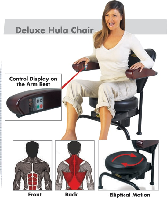 Deluxe Hula Fitness Chair