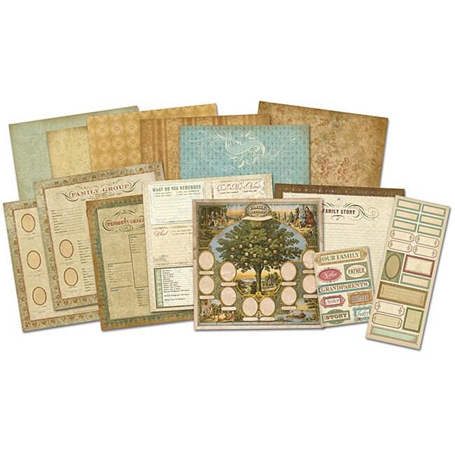 Ancestry.com Scrap Layout Kits