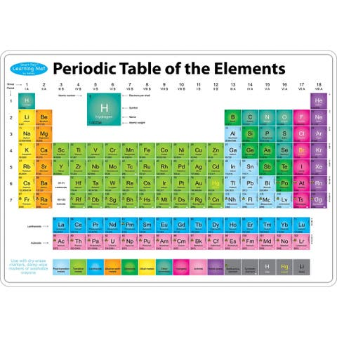 Ashley Productions® Smart Poly Learning Mats, Periodic Table