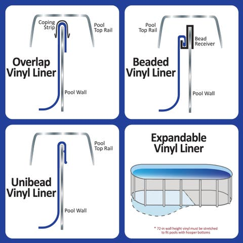 Blue 16-ft x 32-ft Oval Standard Gauge Overlap Liner - 48/52-in