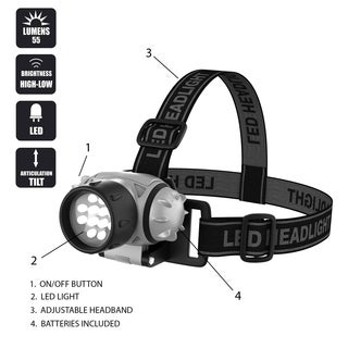 Bright 12 LED Headlamp with Strap Adjustable Flashlight