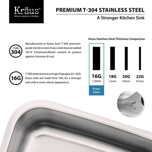 Kraus 31 Inch Undermount Single Bowl 16 Gauge Stainless Steel Kitchen Sink With Noisedefend Soundproofing Free Shipping Today Overstock Com 12930678