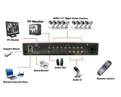 8-channel H.264 DVR Surveillance System Kits with 8 Night Vision Cameras - Thumbnail 1