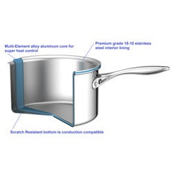 Cooks Standard 3-quart Multi-ply Clad Stainless Steel Saucepan - Thumbnail 1