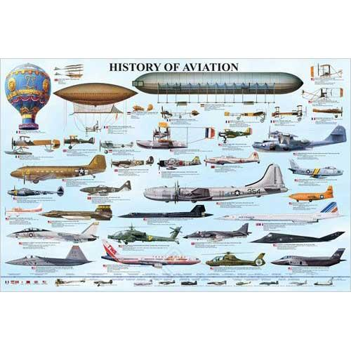 Eurographics Inc 1000-piece History of Aviation Puzzle