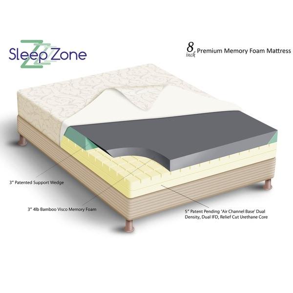 sleep zone premium adjustable bed and 8inch split kingsize memory foam mattress set free shipping today