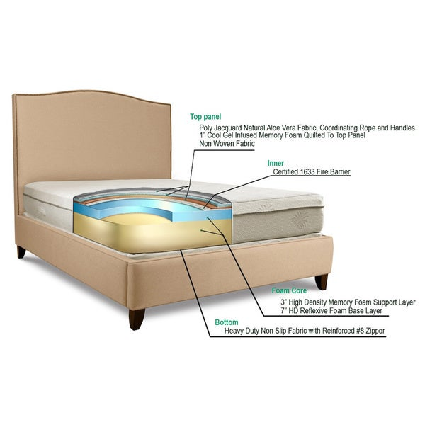 aloe gel memory foam 11inch queensize smooth top mattress by christopher knight home free shipping today