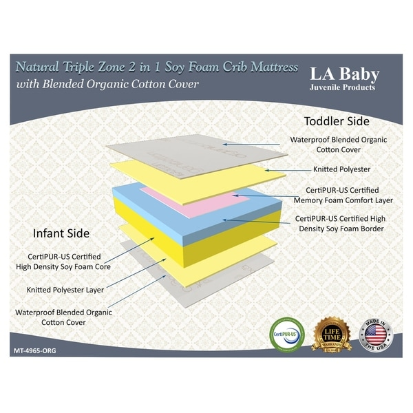 LA Baby Natural Triple Zone 2 in 1 Soy Foam Crib Mattress with Blended Organic