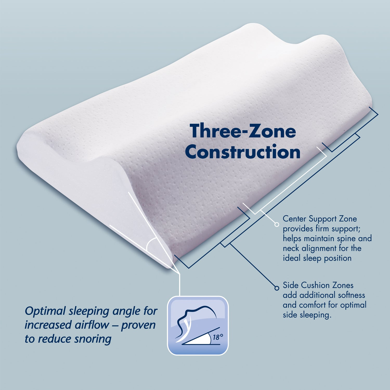 Sleep Innovations Anti-snore Memory Foam Pillow