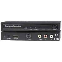 Comprehensive Composite, S-Video and Audio to HDMI Converter