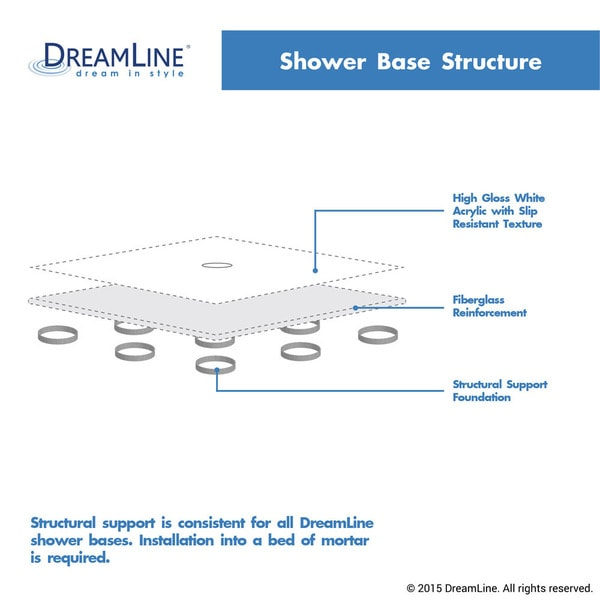 DreamLine Prime Frameless Sliding Shower Enclosure And SlimLine 36 Inch Quarter  Round Shower Floor   Free Shipping Today   Overstock.com   15573747