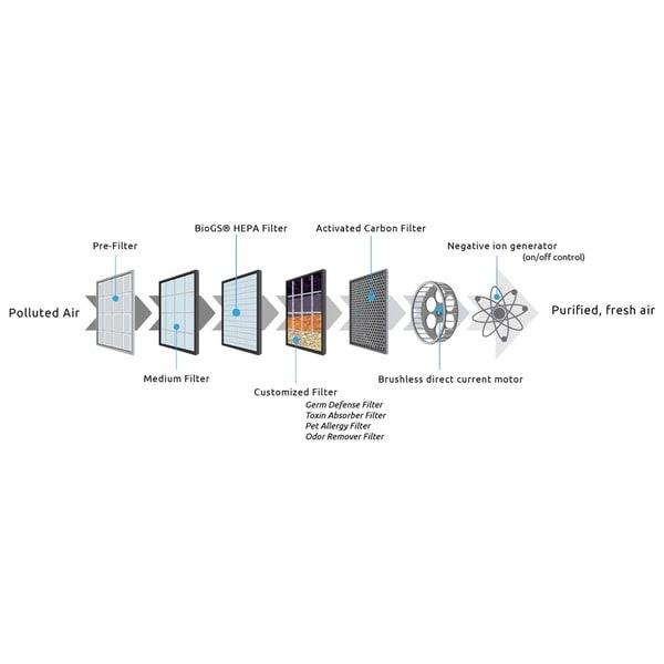 Dish 625 Wiring Diagram Diagram – Dish Network Dish Wiring-diagram 2