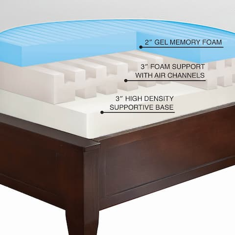 WHITE by Sarah Peyton 8-inch Queen-size Convection Cooled Gel Memory Foam Mattress