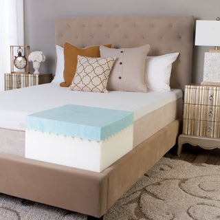 Grande Hotel Collection Choose Your Comfort 11-inch Queen-size Gel Memory Foam Mattress